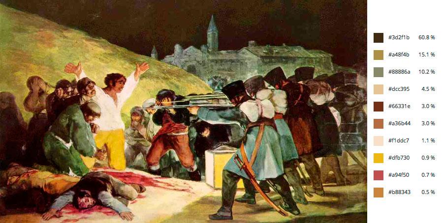 fusilamientos-del-3-de-mayo