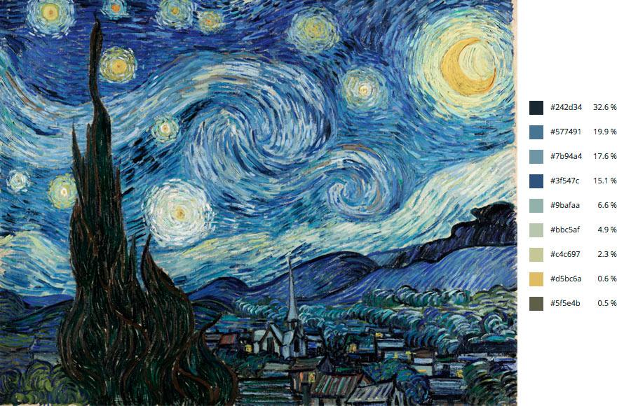 noche-estrellada-van-gogh